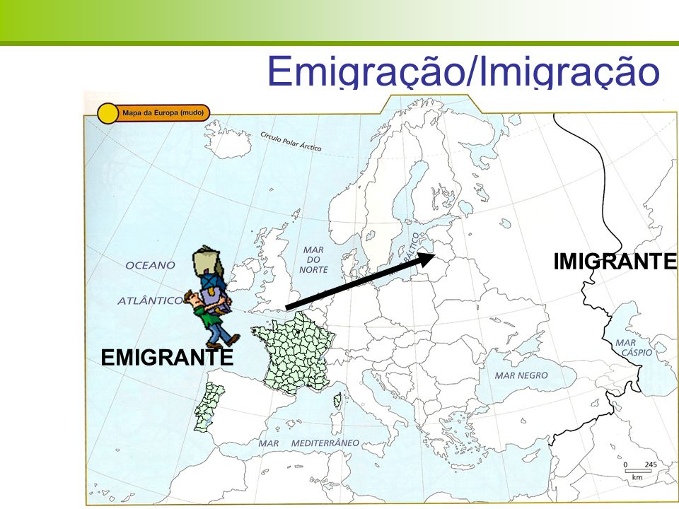 Emigração/Imigração IMIGRANTE EMIGRANTE