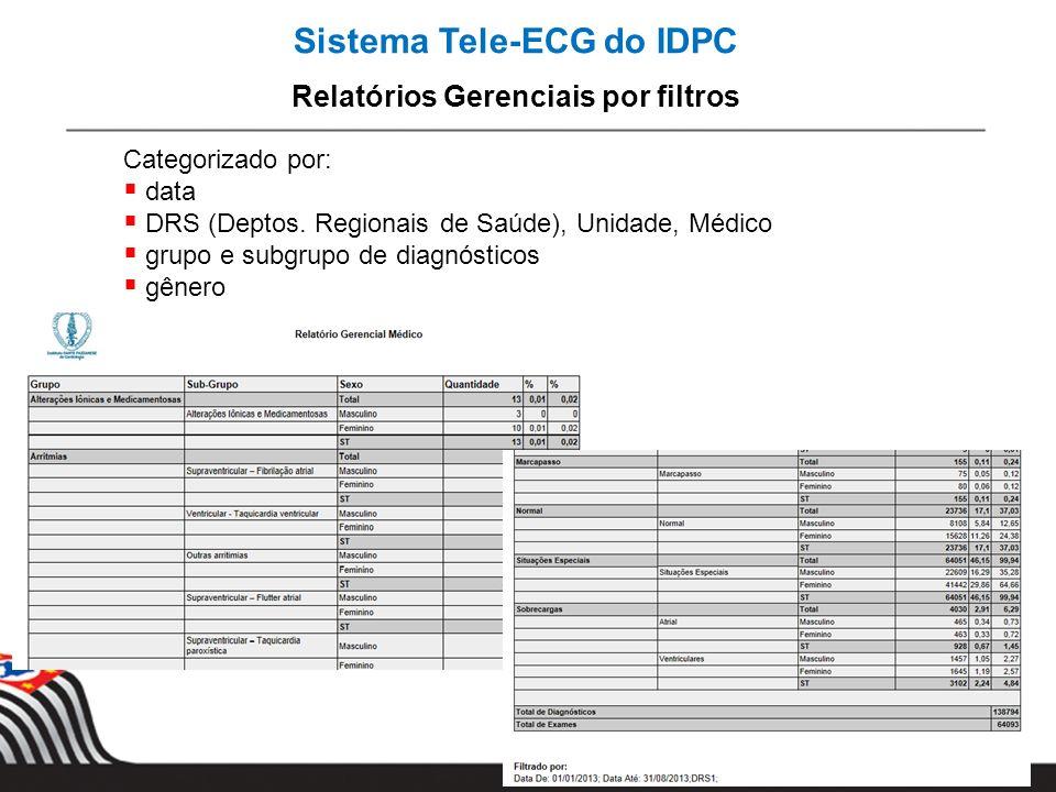 Sistema Tele-ECG do IDPC Relatórios Gerenciais por filtros