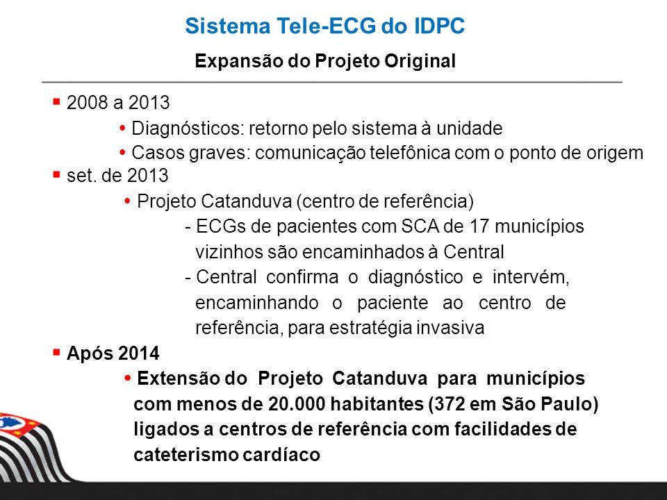 Sistema Tele-ECG do IDPC Expansão do Projeto Original