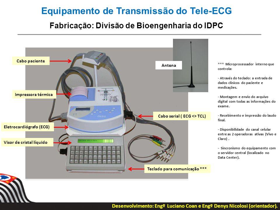Equipamento de Transmissão do Tele-ECG