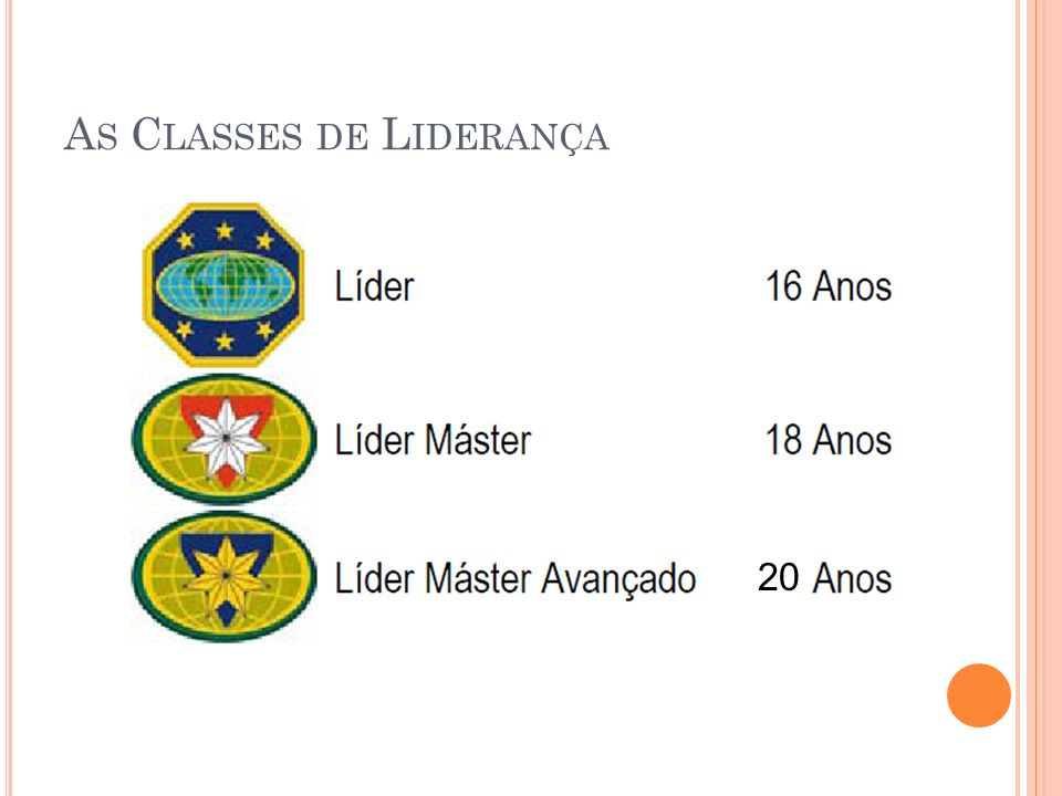 As Classes de Liderança