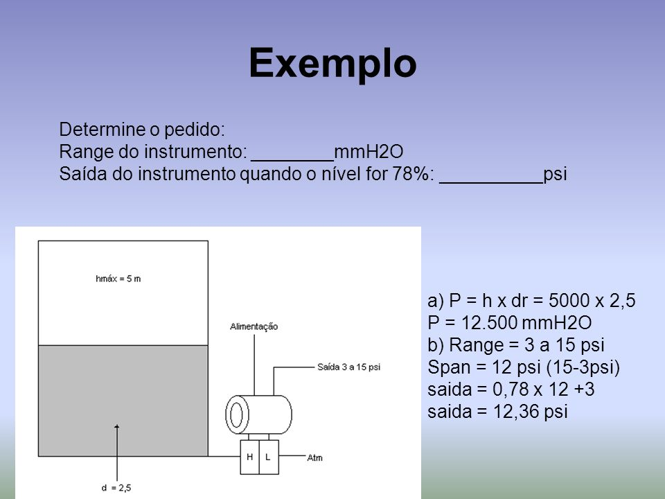 Exemplo Determine o pedido: Range do instrumento: ________mmH2O
