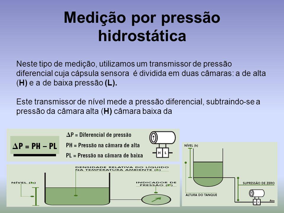 Medição por pressão hidrostática