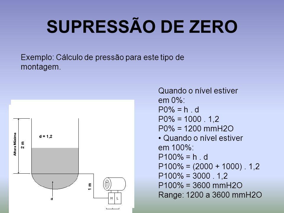 SUPRESSÃO DE ZERO Exemplo: Cálculo de pressão para este tipo de montagem. Quando o nível estiver. em 0%: