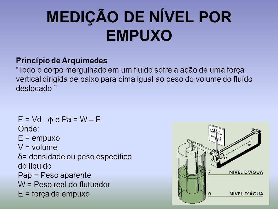 MEDIÇÃO DE NÍVEL POR EMPUXO