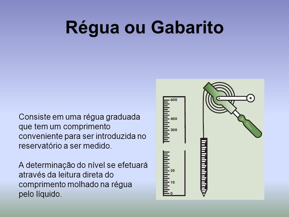 Régua ou Gabarito Consiste em uma régua graduada que tem um comprimento conveniente para ser introduzida no reservatório a ser medido.