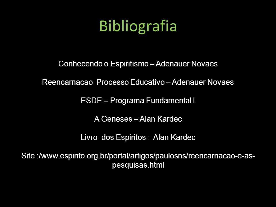 Bibliografia Conhecendo o Espiritismo – Adenauer Novaes