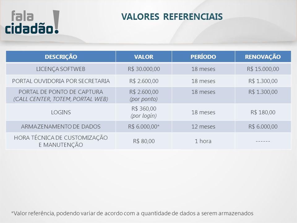 VALORES REFERENCIAIS DESCRIÇÃO VALOR PERÍODO RENOVAÇÃO LICENÇA SOFTWEB