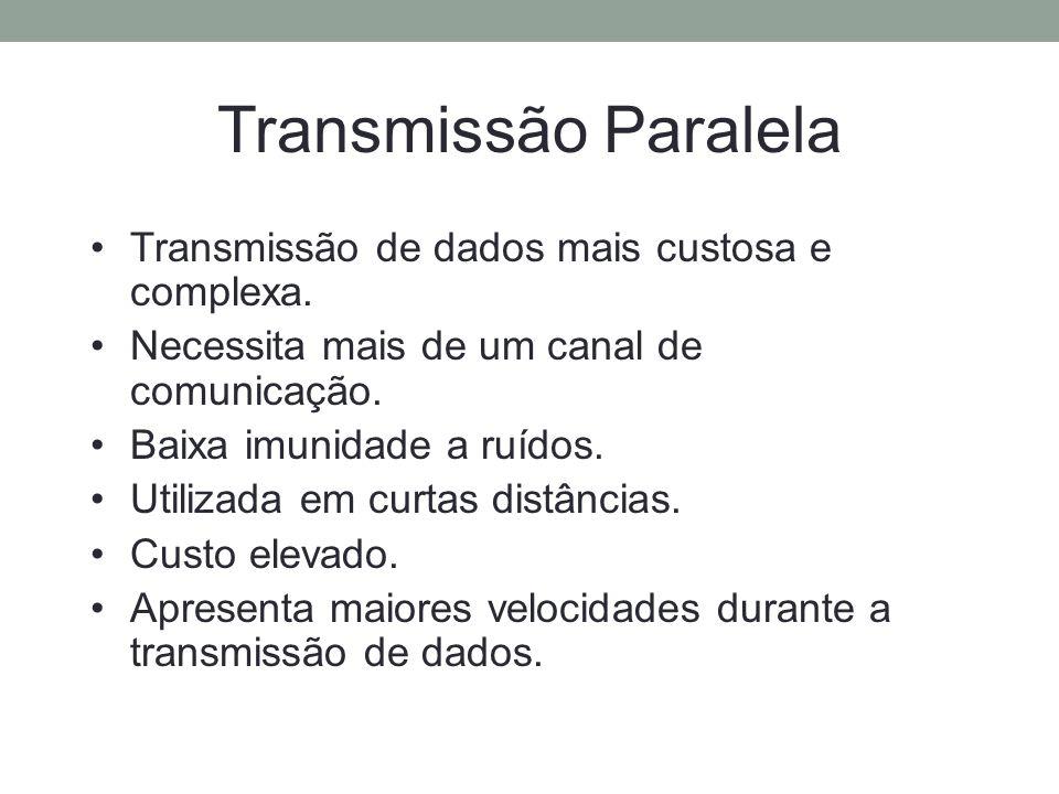 Transmissão Paralela Transmissão de dados mais custosa e complexa.