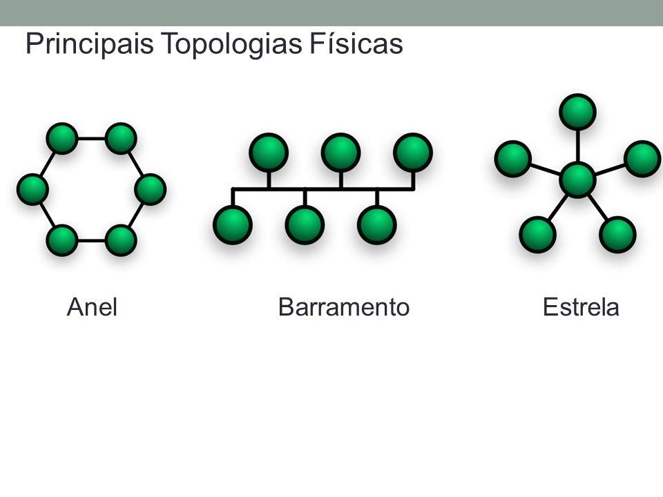 Principais Topologias Físicas