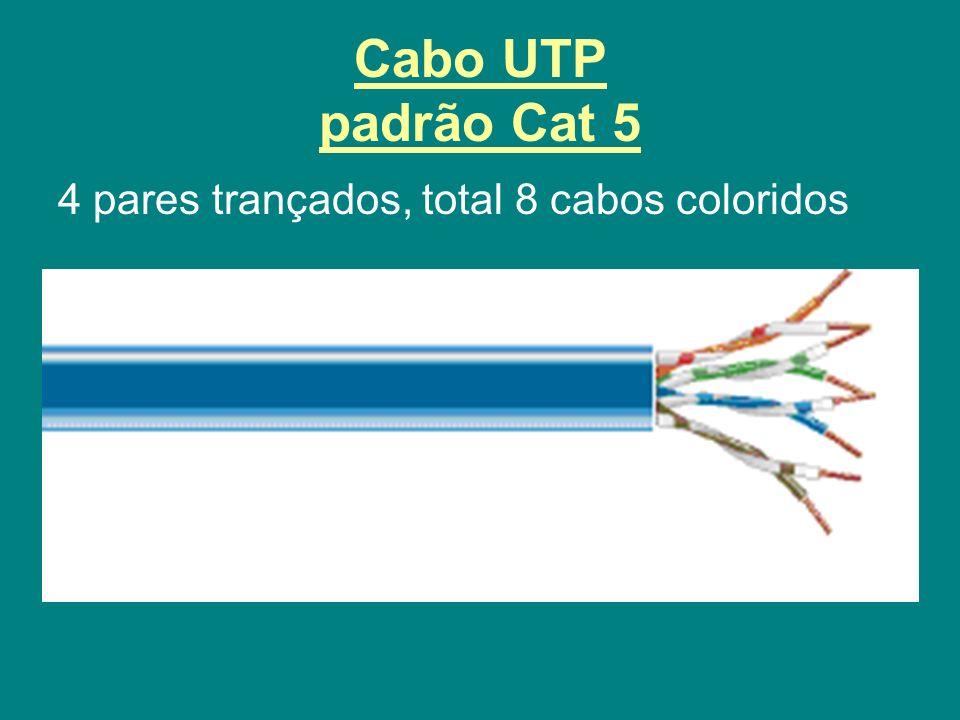 Cabo UTP padrão Cat 5 4 pares trançados, total 8 cabos coloridos
