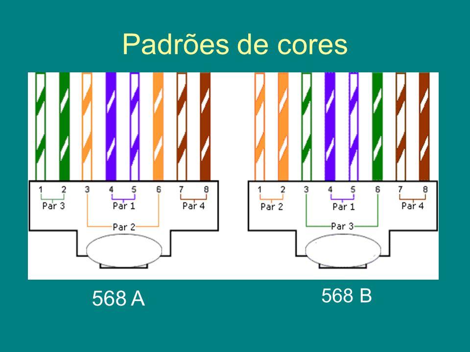 Padrões de cores 568 A 568 B