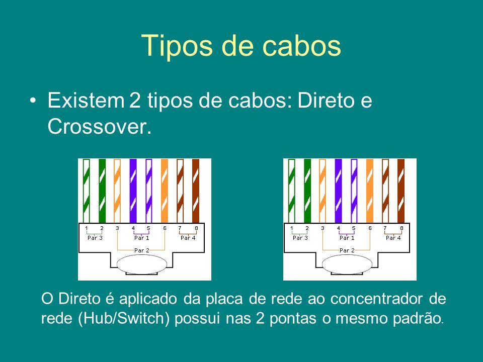 Tipos de cabos Existem 2 tipos de cabos: Direto e Crossover.