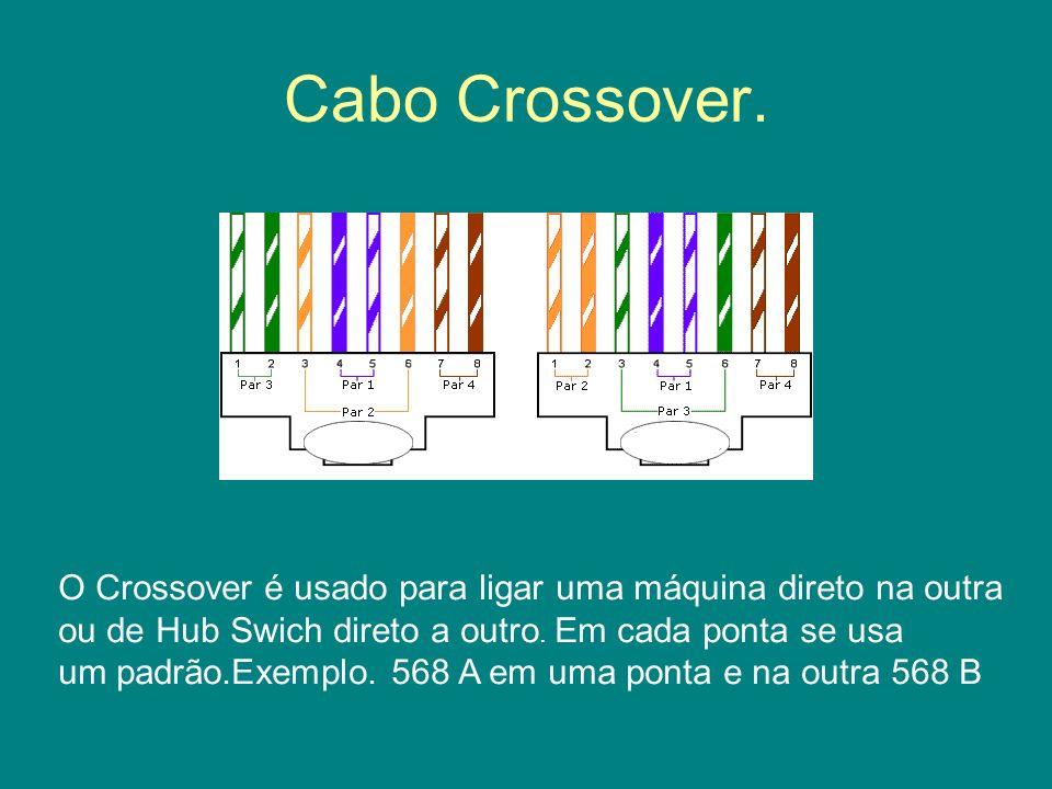 Cabo Crossover. O Crossover é usado para ligar uma máquina direto na outra. ou de Hub Swich direto a outro. Em cada ponta se usa.