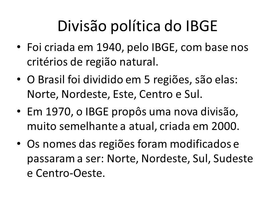 Divisão política do IBGE