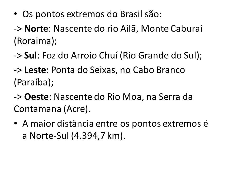 Os pontos extremos do Brasil são: