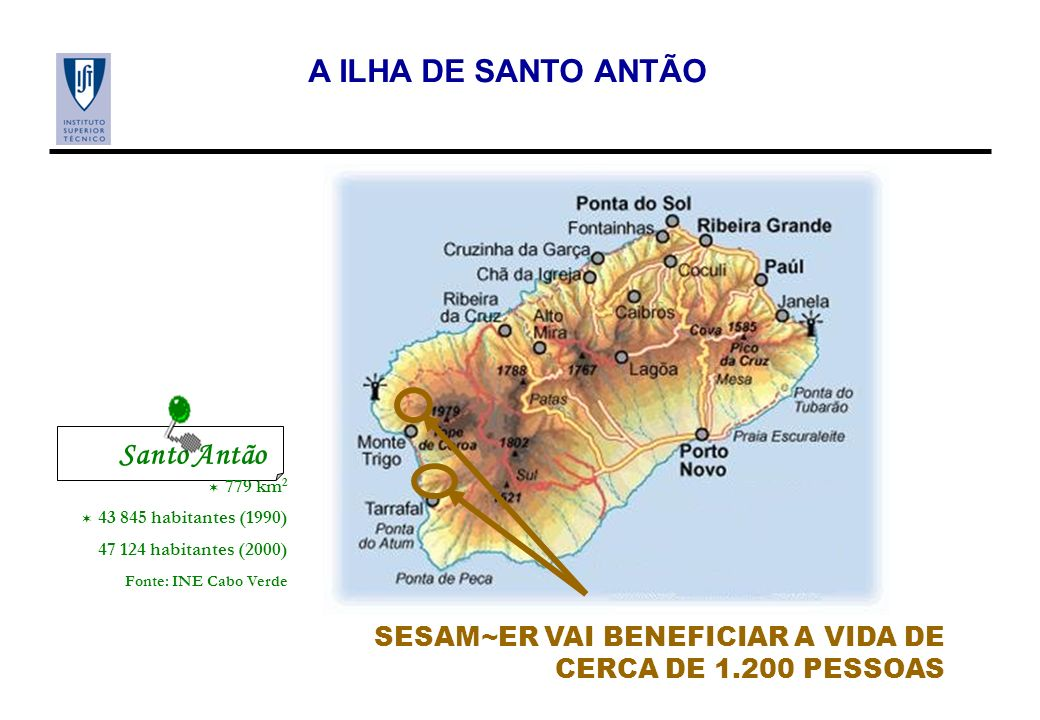 A ILHA DE SANTO ANTÃO Santo Antão