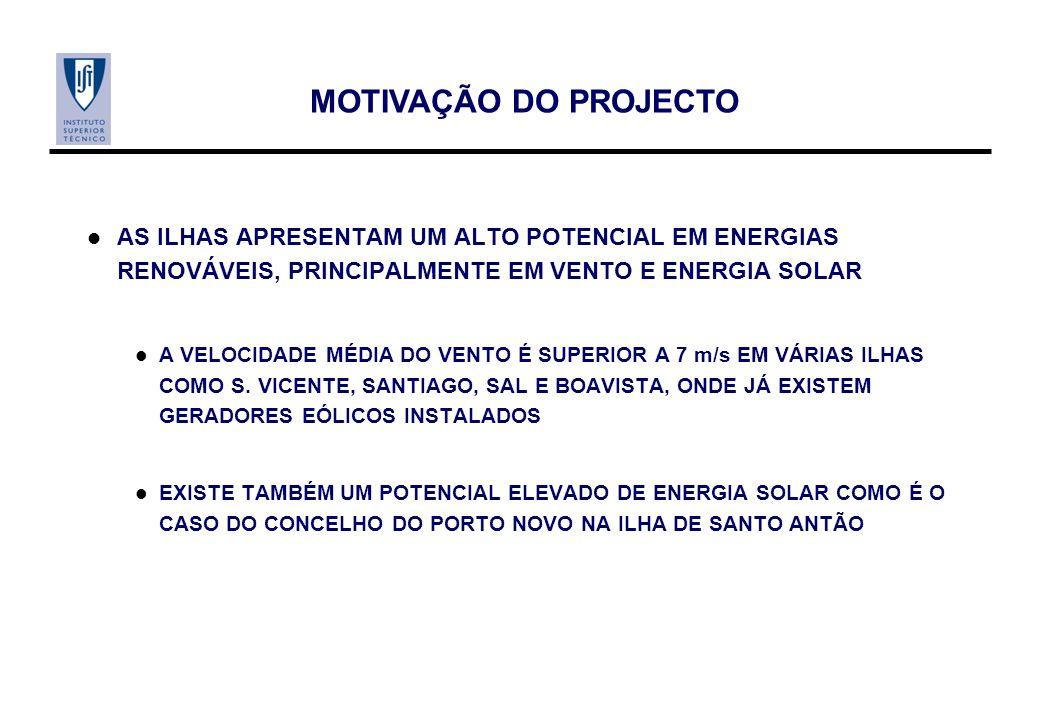 MOTIVAÇÃO DO PROJECTO AS ILHAS APRESENTAM UM ALTO POTENCIAL EM ENERGIAS RENOVÁVEIS, PRINCIPALMENTE EM VENTO E ENERGIA SOLAR.