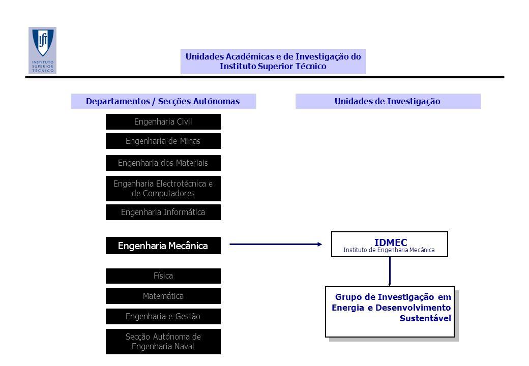 IDMEC Engenharia Mecânica