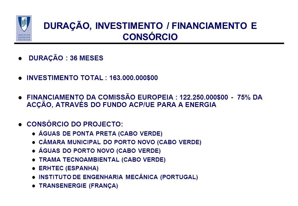 DURAÇÃO, INVESTIMENTO / FINANCIAMENTO E CONSÓRCIO