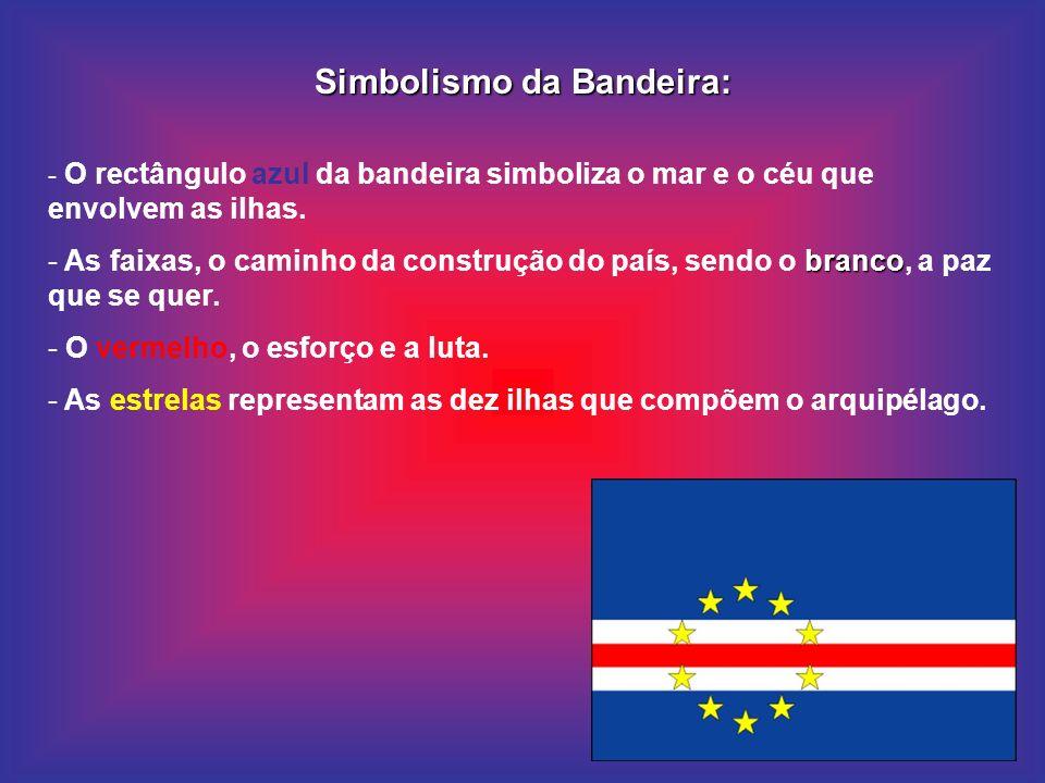 Simbolismo da Bandeira: