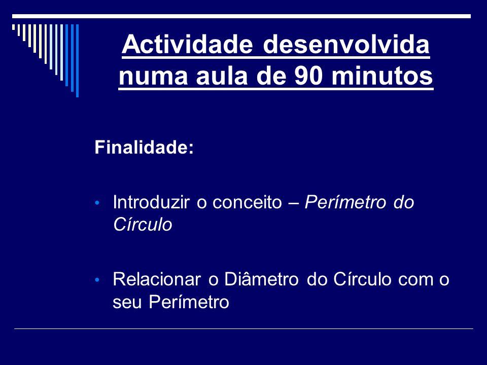 Actividade desenvolvida numa aula de 90 minutos
