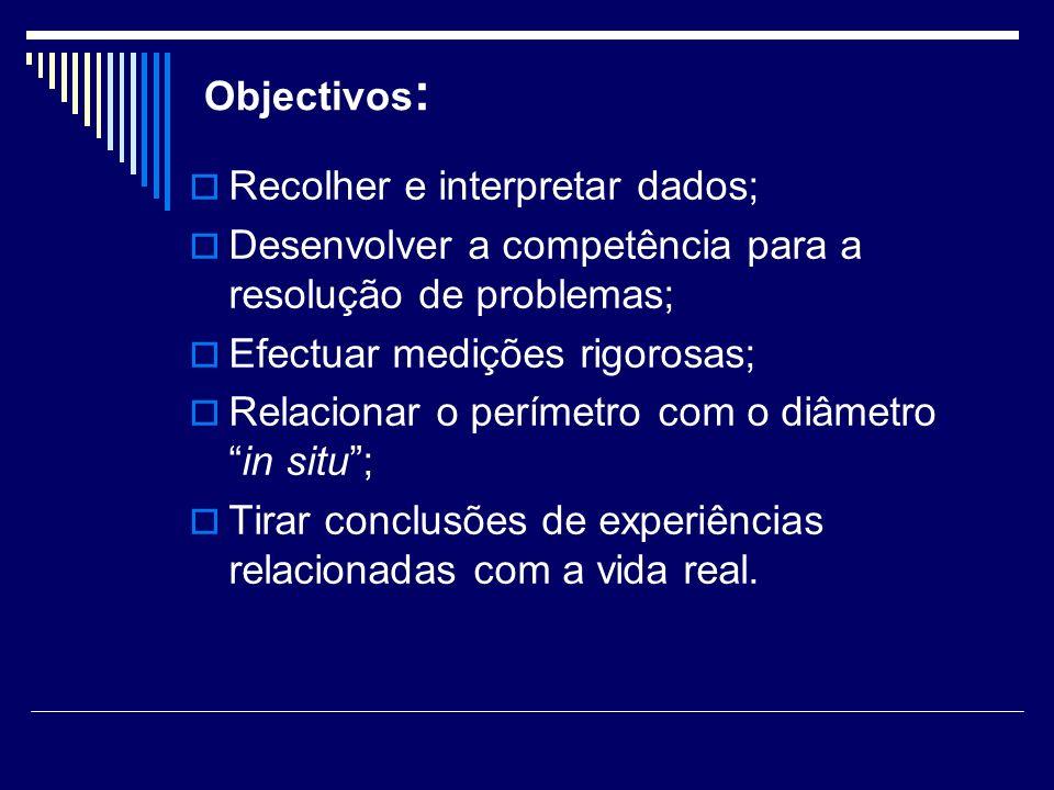 Objectivos: Recolher e interpretar dados; Desenvolver a competência para a resolução de problemas;