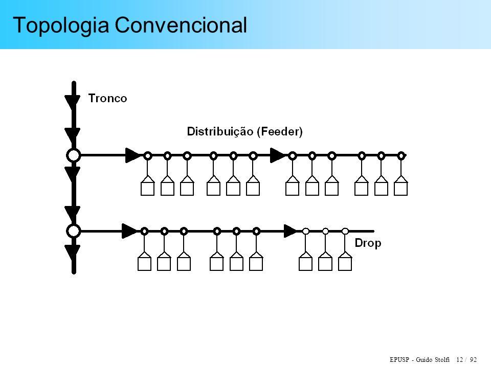 Topologia Convencional