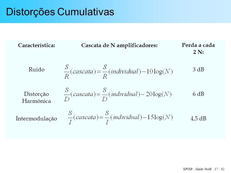 Distorções Cumulativas