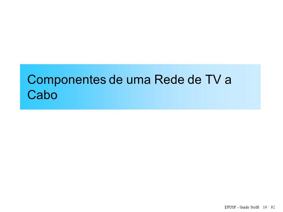 Componentes de uma Rede de TV a Cabo