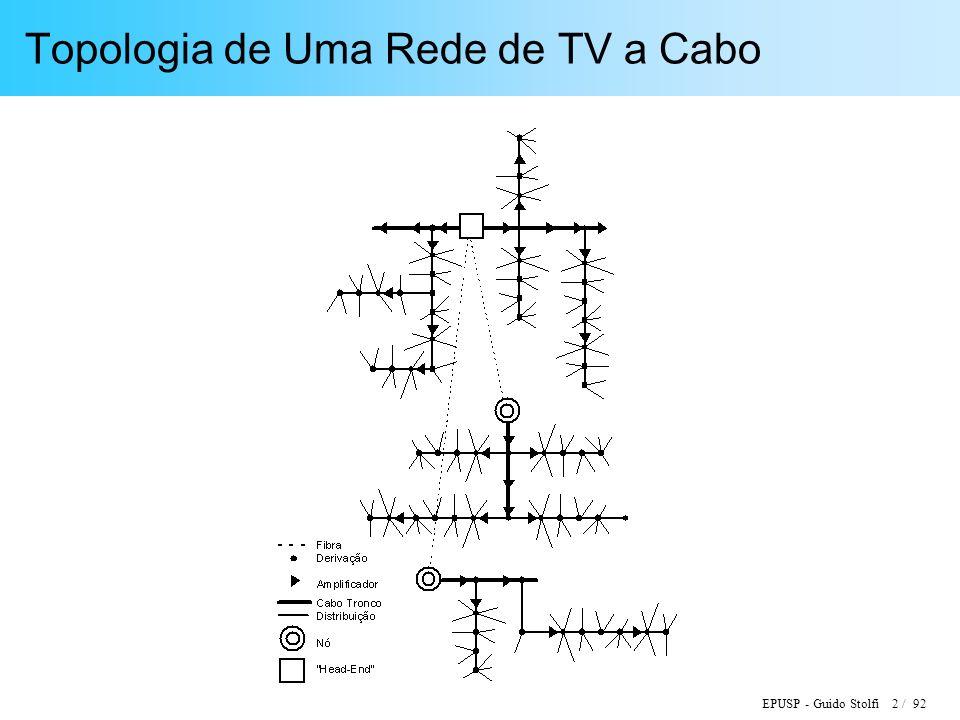 Topologia de Uma Rede de TV a Cabo