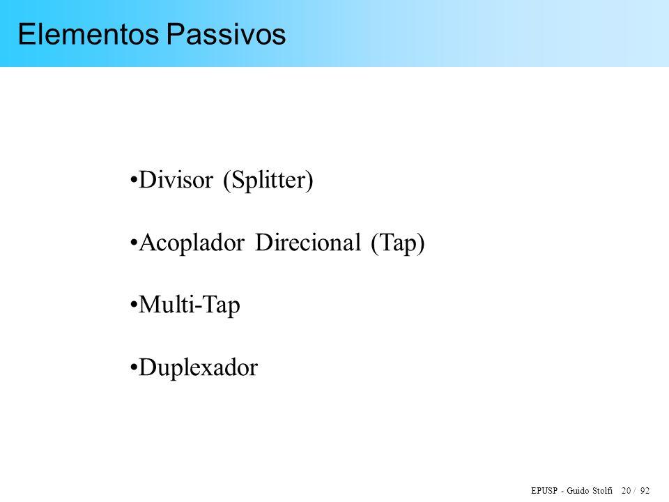 Elementos Passivos Divisor (Splitter) Acoplador Direcional (Tap)