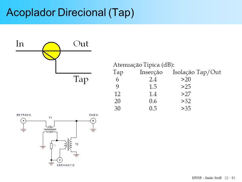 Acoplador Direcional (Tap)