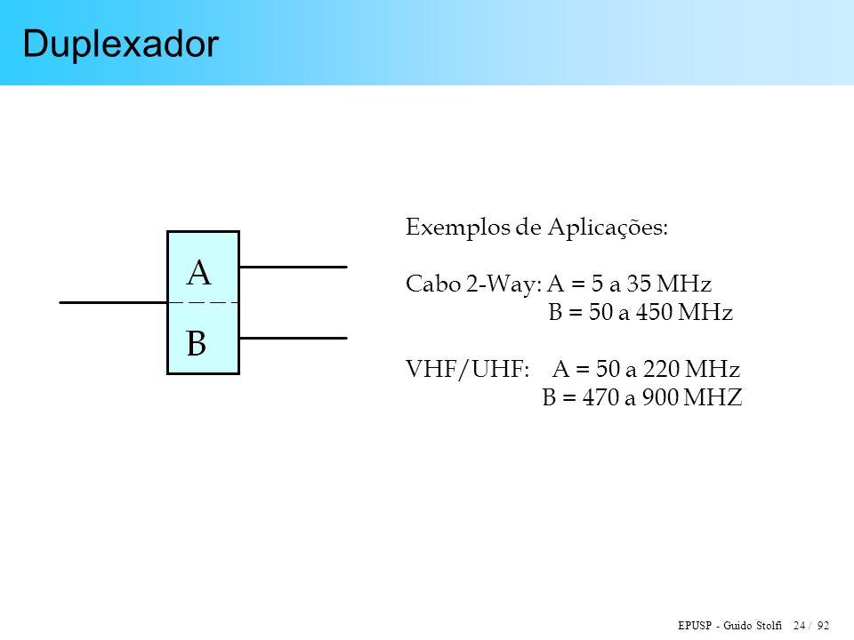 Duplexador Exemplos de Aplicações: Cabo 2-Way: A = 5 a 35 MHz