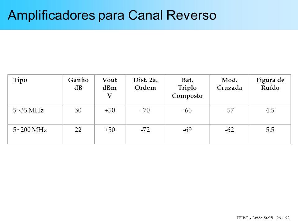 Amplificadores para Canal Reverso