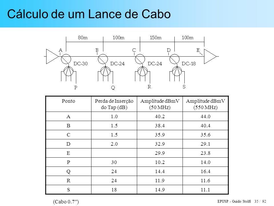 Cálculo de um Lance de Cabo
