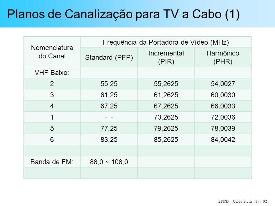 Planos de Canalização para TV a Cabo (1)