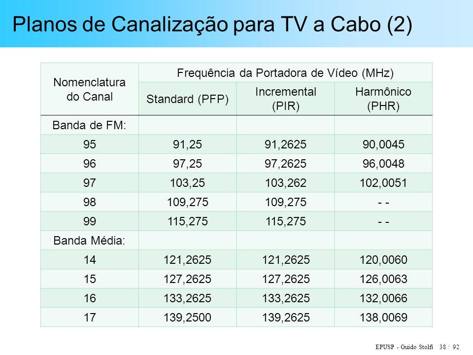 Planos de Canalização para TV a Cabo (2)