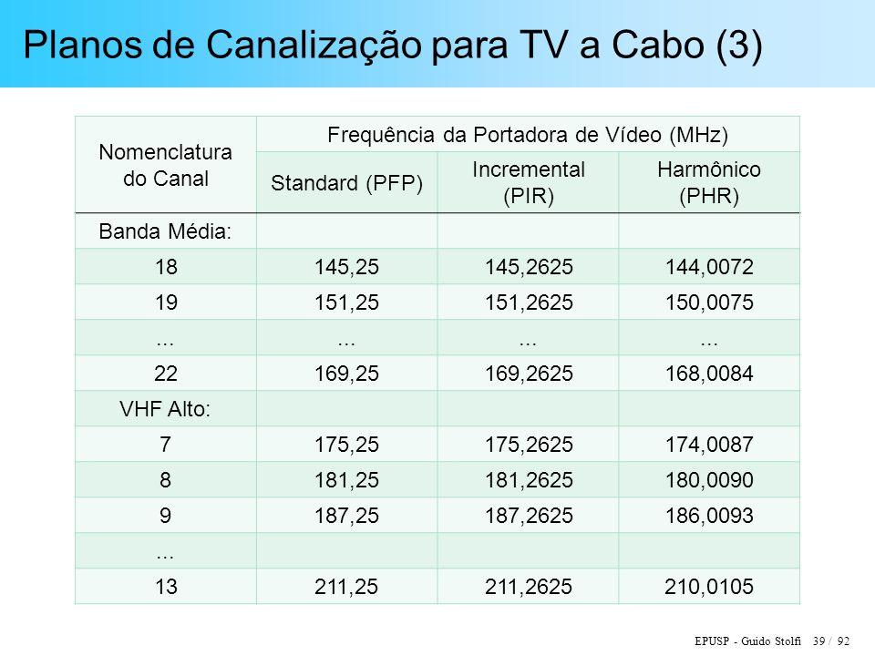Planos de Canalização para TV a Cabo (3)