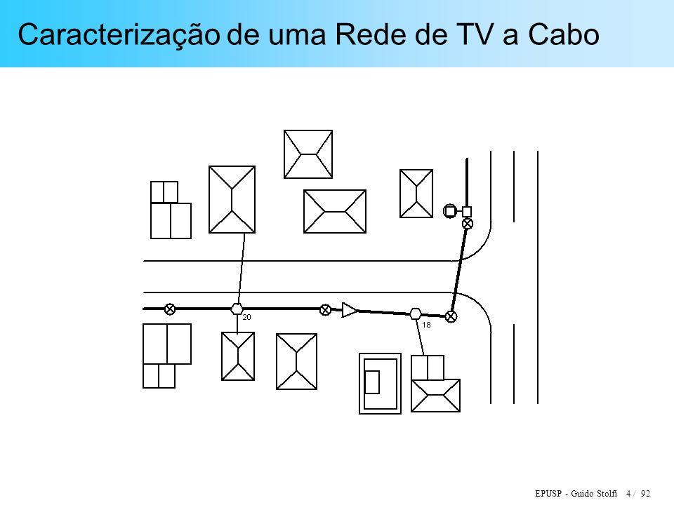 Caracterização de uma Rede de TV a Cabo