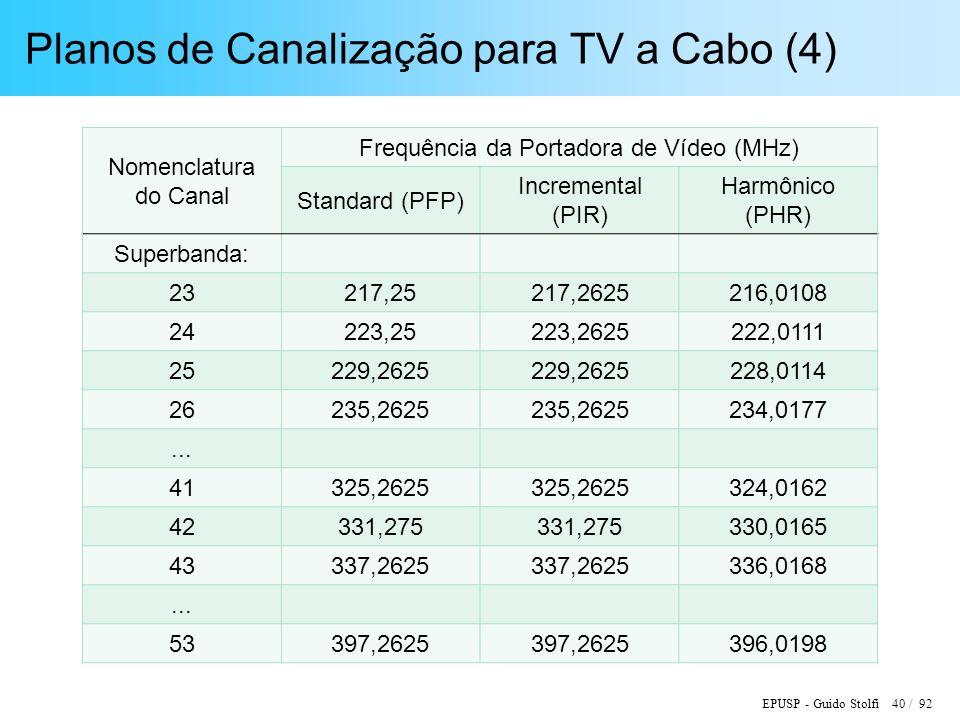 Planos de Canalização para TV a Cabo (4)