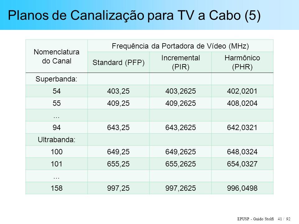 Planos de Canalização para TV a Cabo (5)