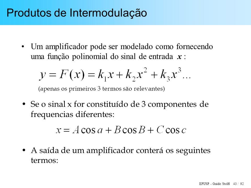 Produtos de Intermodulação