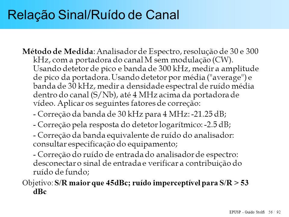 Relação Sinal/Ruído de Canal