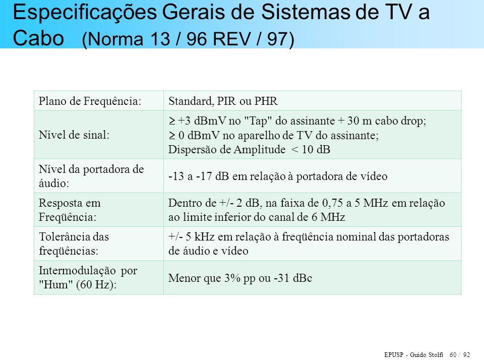 Especificações Gerais de Sistemas de TV a Cabo (Norma 13 / 96 REV / 97)