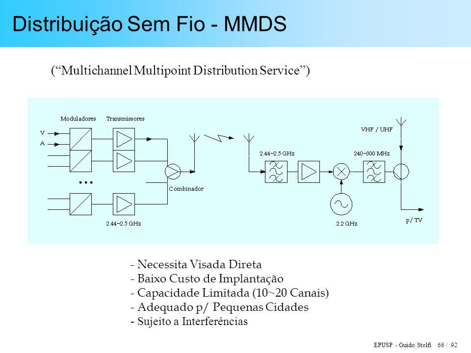 Distribuição Sem Fio - MMDS