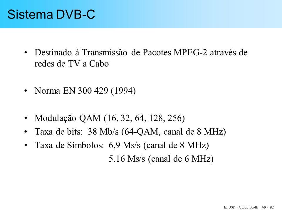 Sistema DVB-C Destinado à Transmissão de Pacotes MPEG-2 através de redes de TV a Cabo. Norma EN 300 429 (1994)