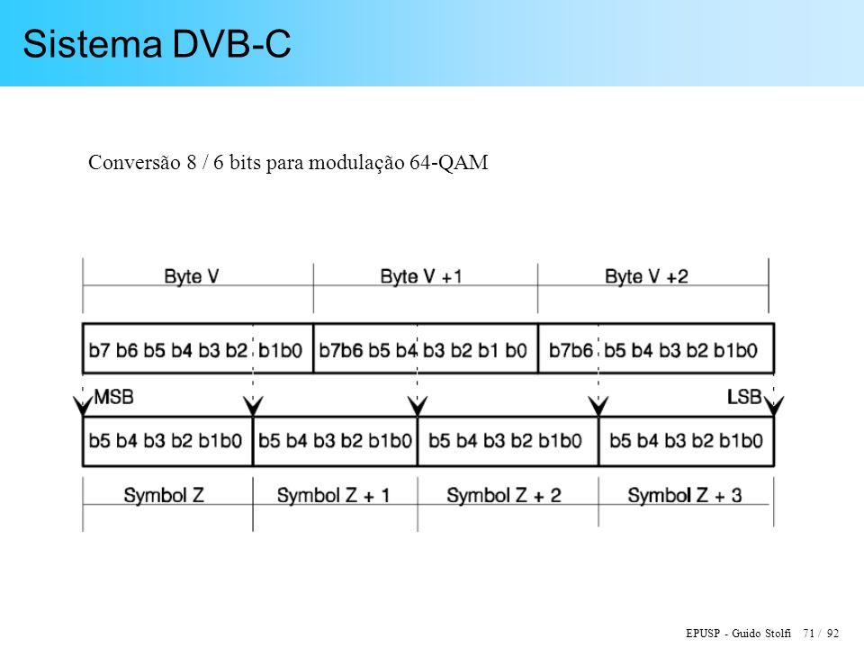 Sistema DVB-C Conversão 8 / 6 bits para modulação 64-QAM