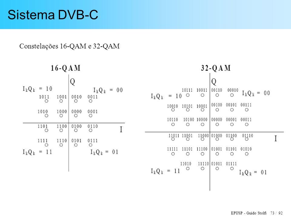 Sistema DVB-C Constelações 16-QAM e 32-QAM