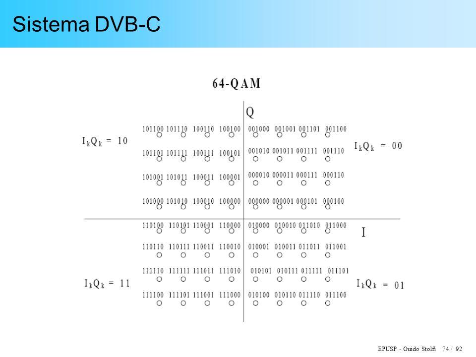 Sistema DVB-C